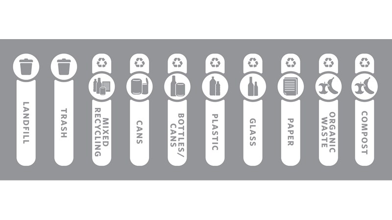 Expert-designed waste stream labels feature three visual cues, the recycling symbol, a stream icon and verbiage proven to increase recycling effectiveness.